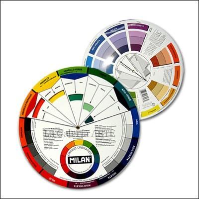 Circulo Cromatico Doble Cara MILAN